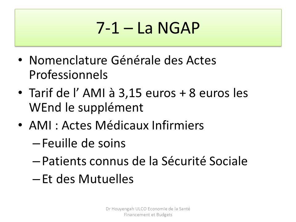 7-1 – La NGAP Nomenclature Générale des Actes Professionnels Tarif de l AMI à 3,15 euros + 8 euros les WEnd le supplément AMI : Actes Médicaux Infirmi