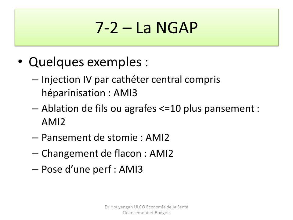 7-2 – La NGAP Quelques exemples : – Injection IV par cathéter central compris héparinisation : AMI3 – Ablation de fils ou agrafes <=10 plus pansement