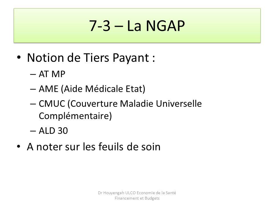 7-3 – La NGAP Notion de Tiers Payant : – AT MP – AME (Aide Médicale Etat) – CMUC (Couverture Maladie Universelle Complémentaire) – ALD 30 A noter sur