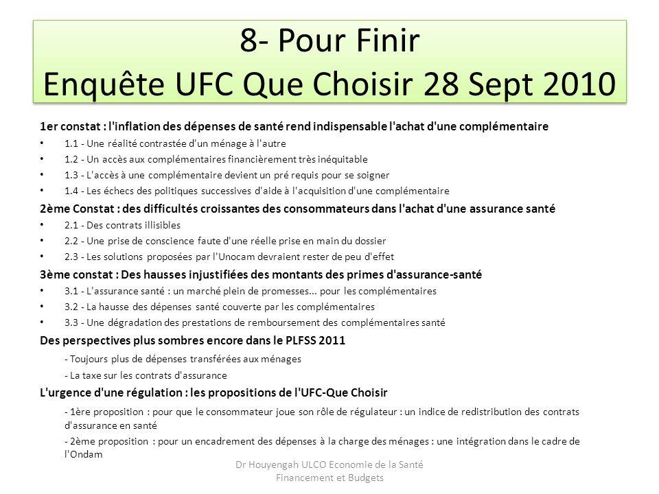8- Pour Finir Enquête UFC Que Choisir 28 Sept 2010 1er constat : l'inflation des dépenses de santé rend indispensable l'achat d'une complémentaire 1.1
