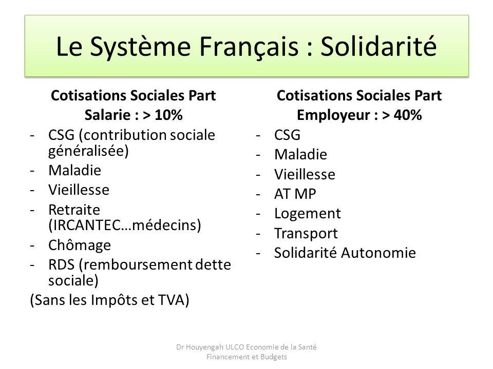 Cotisations Sociales Part Salarie : > 10% -CSG (contribution sociale généralisée) -Maladie -Vieillesse -Retraite (IRCANTEC…médecins) -Chômage -RDS (re