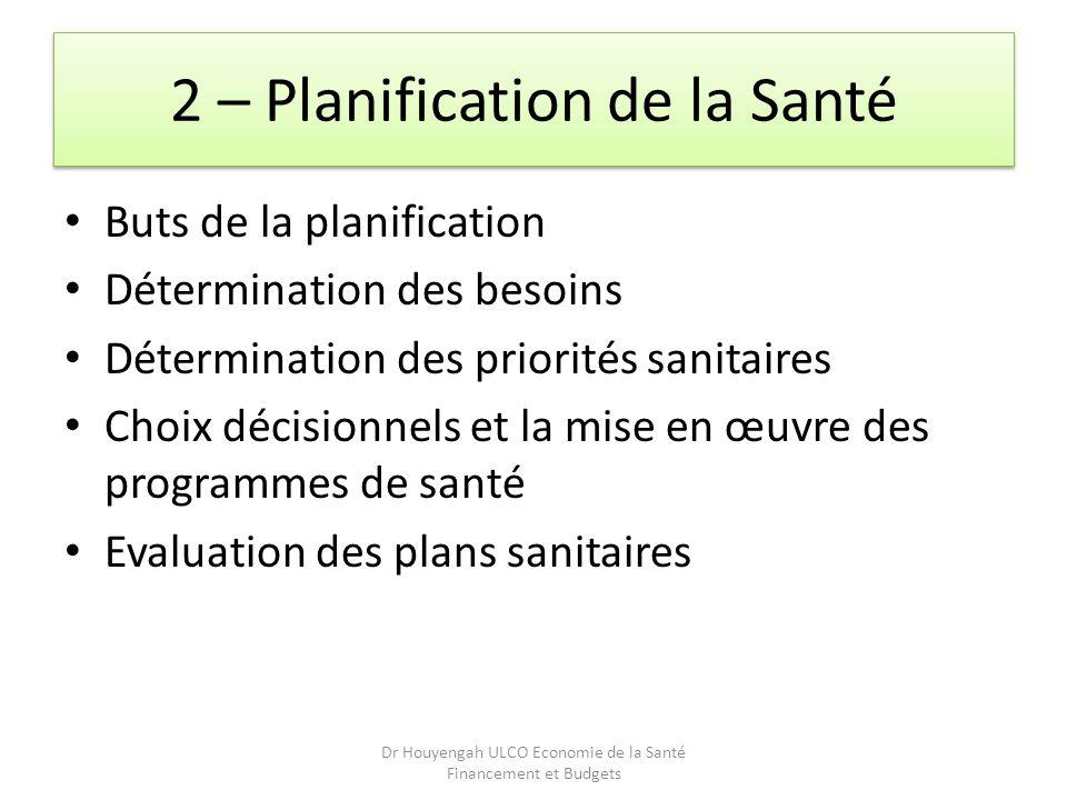 2 – Planification de la Santé Buts de la planification Détermination des besoins Détermination des priorités sanitaires Choix décisionnels et la mise