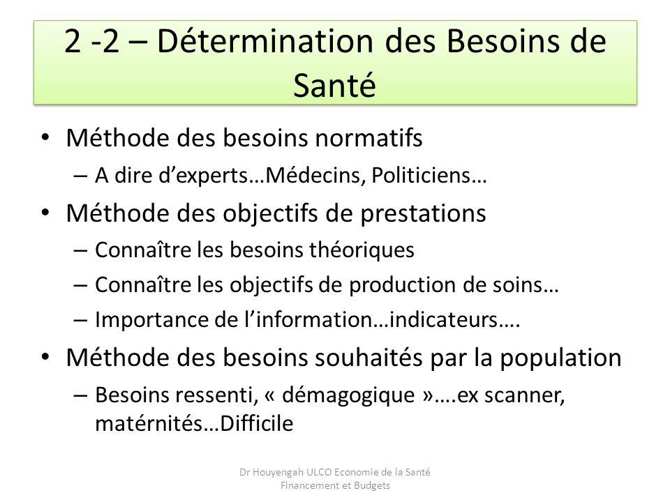 2 -2 – Détermination des Besoins de Santé Méthode des besoins normatifs – A dire dexperts…Médecins, Politiciens… Méthode des objectifs de prestations