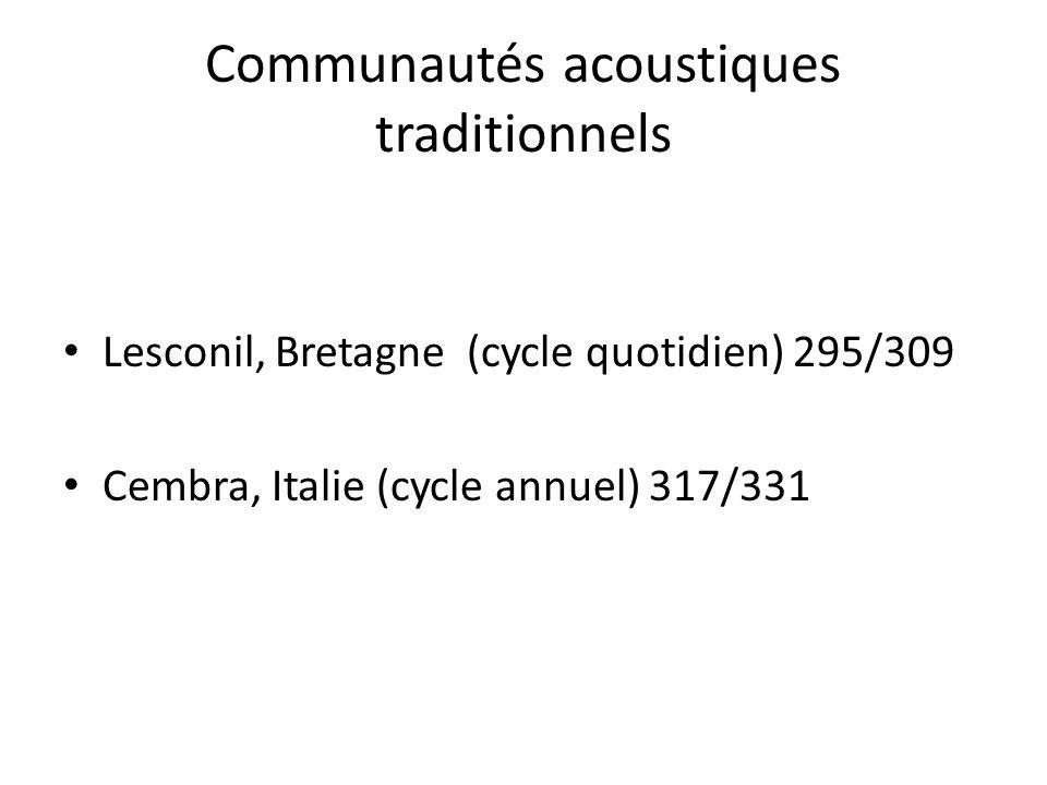 Communautés acoustiques traditionnels Lesconil, Bretagne (cycle quotidien) 295/309 Cembra, Italie (cycle annuel) 317/331