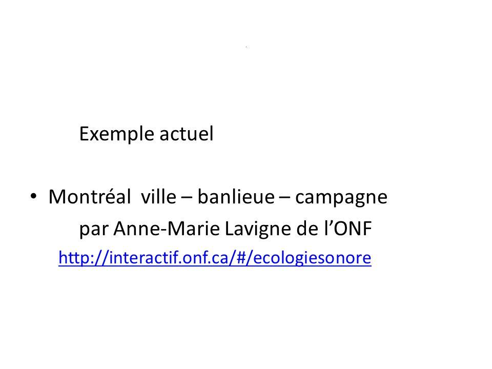 . Exemple actuel Montréal ville – banlieue – campagne par Anne-Marie Lavigne de lONF http://interactif.onf.ca/#/ecologiesonore