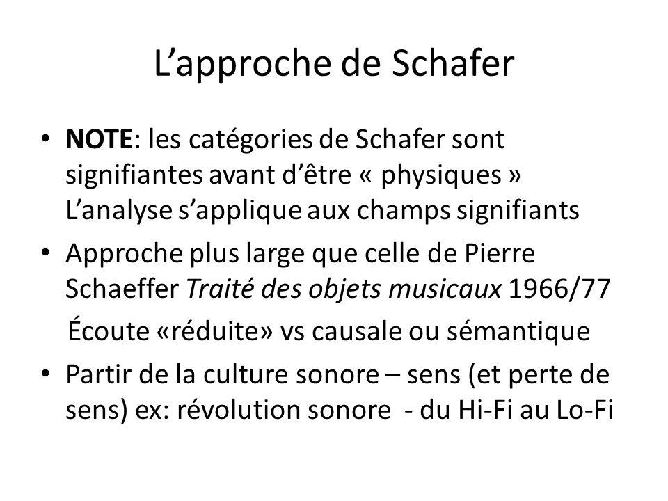 Lapproche de Schafer NOTE: les catégories de Schafer sont signifiantes avant dêtre « physiques » Lanalyse sapplique aux champs signifiants Approche pl