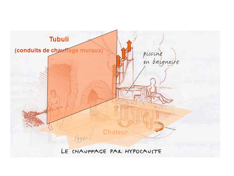 Tubuli (conduits de chauffage muraux) Chaleur