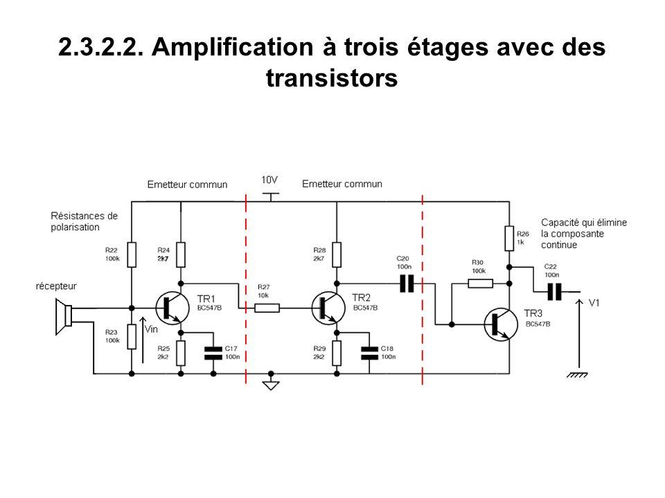 2.3.2.2. Amplification à trois étages avec des transistors Signal en sortie V1 de 900 mV.