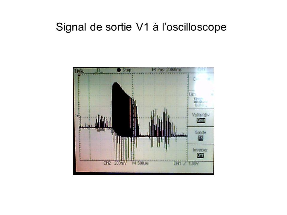 Signal de sortie V1 à loscilloscope