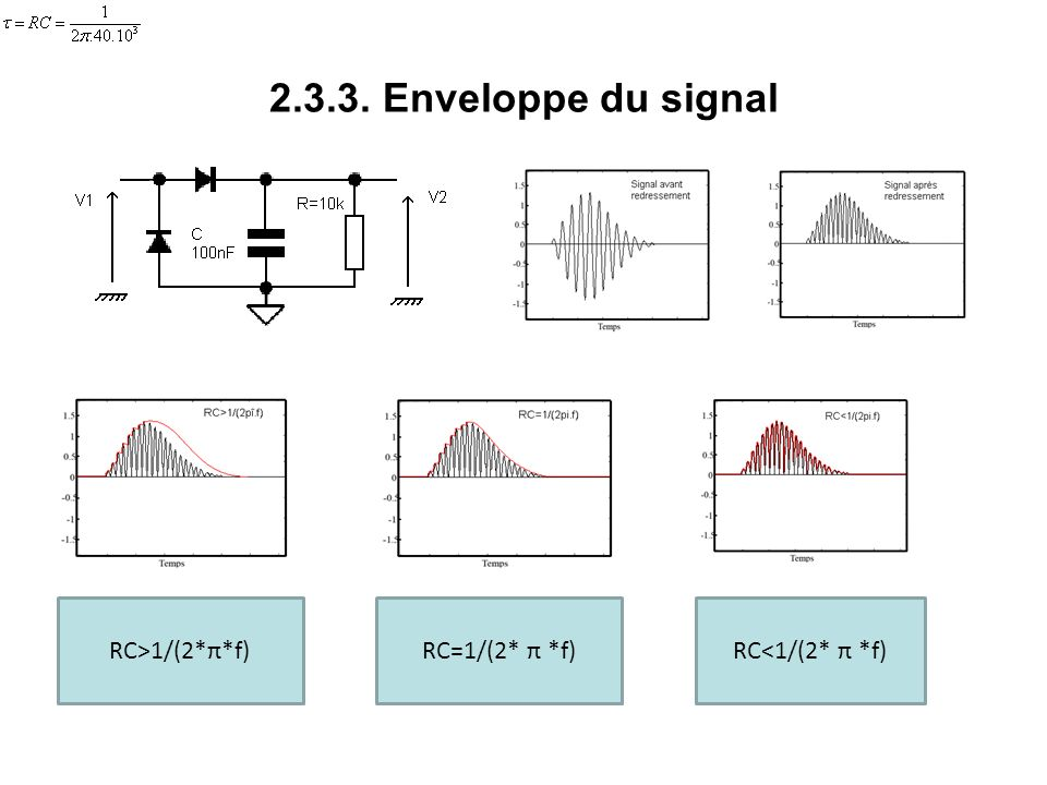 2.3.3. Enveloppe du signal RC>1/(2*π*f)RC=1/(2* π *f)RC<1/(2* π *f)