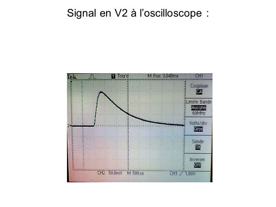 Signal en V2 à loscilloscope : Chute de tension de 700mV aux bornes de la diode 900 mV 150 mV