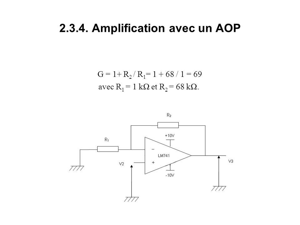 2.3.4. Amplification avec un AOP G = 1+ R 2 / R 1 = 1 + 68 / 1 = 69 avec R 1 = 1 k et R 2 = 68 k.