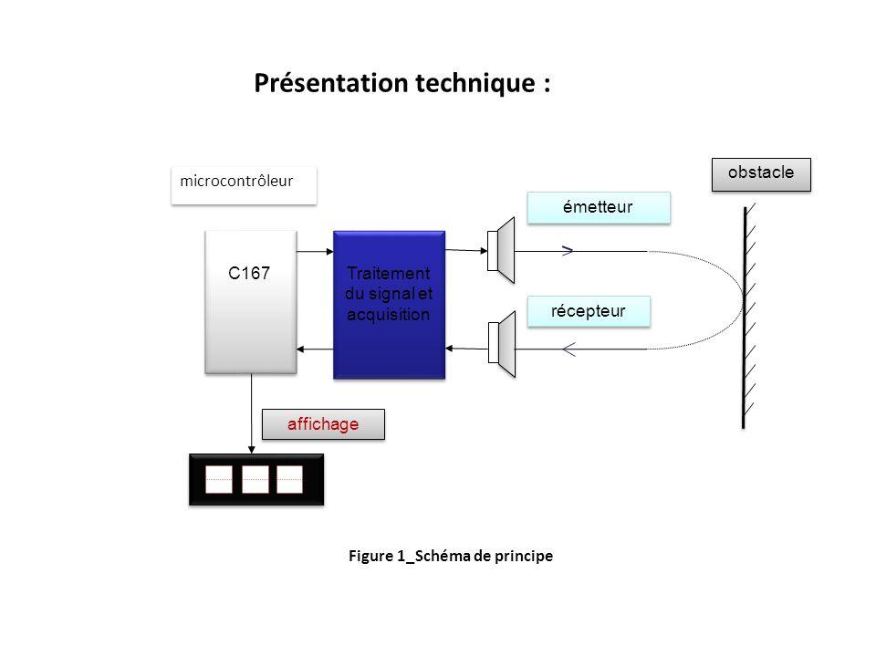 C167 microcontrôleur Traitement du signal et acquisition émetteur récepteur obstacle affichage Figure 1_Schéma de principe Présentation technique :