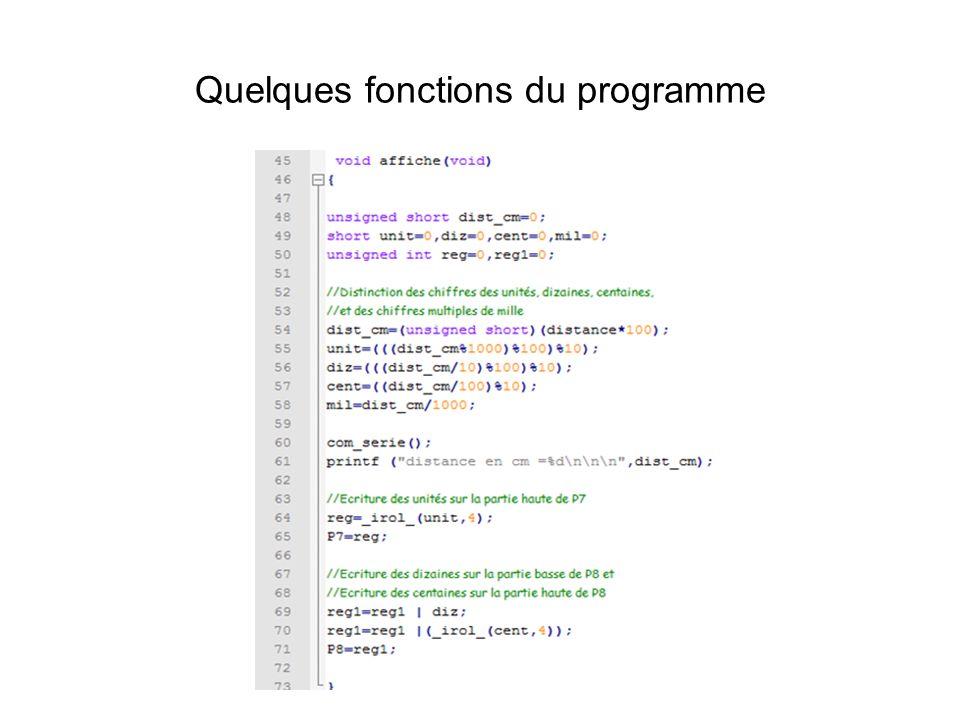 Quelques fonctions du programme