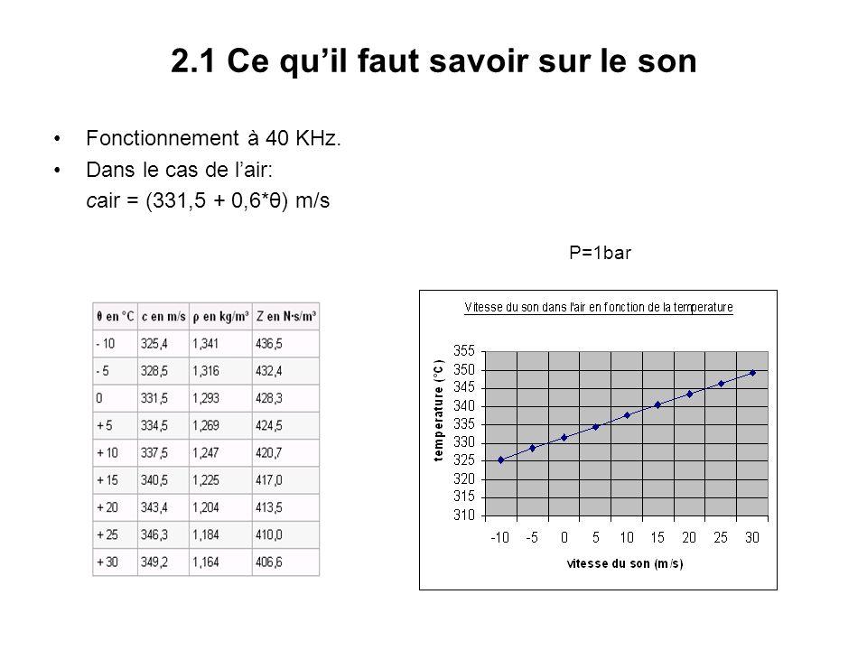 2.1 Ce quil faut savoir sur le son Fonctionnement à 40 KHz.