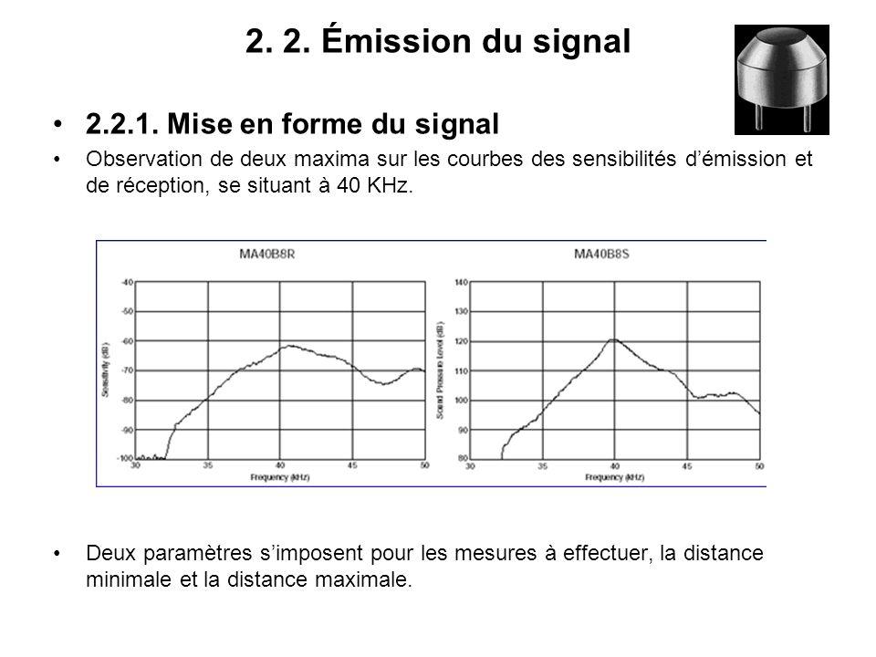 2. 2. Émission du signal 2.2.1.