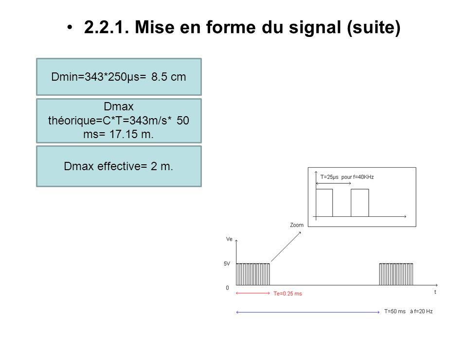 2.2.1. Mise en forme du signal (suite).