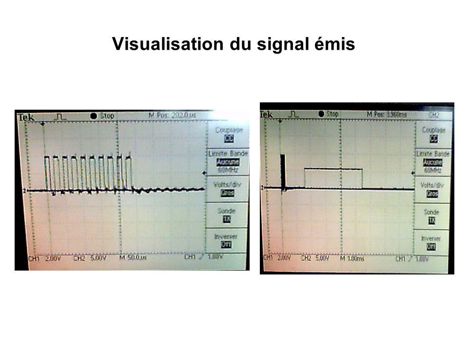 Visualisation du signal émis