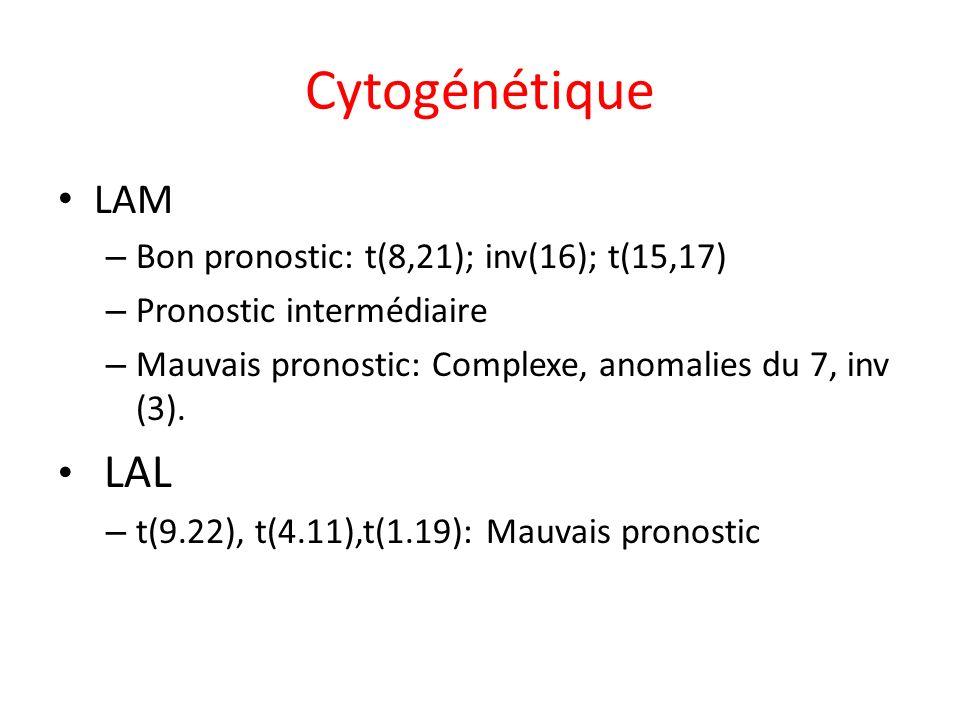 Cytogénétique LAM – Bon pronostic: t(8,21); inv(16); t(15,17) – Pronostic intermédiaire – Mauvais pronostic: Complexe, anomalies du 7, inv (3). LAL –