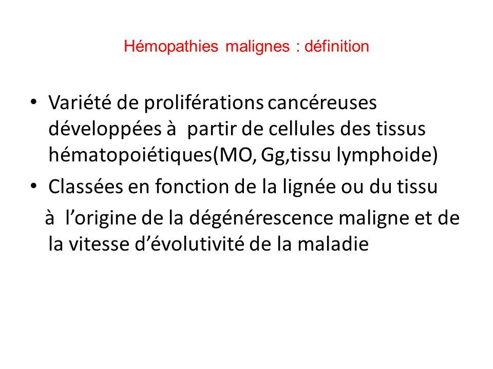 Hémopathies malignes : définition Variété de proliférations cancéreuses développées à partir de cellules des tissus hématopoiétiques(MO, Gg,tissu lymp