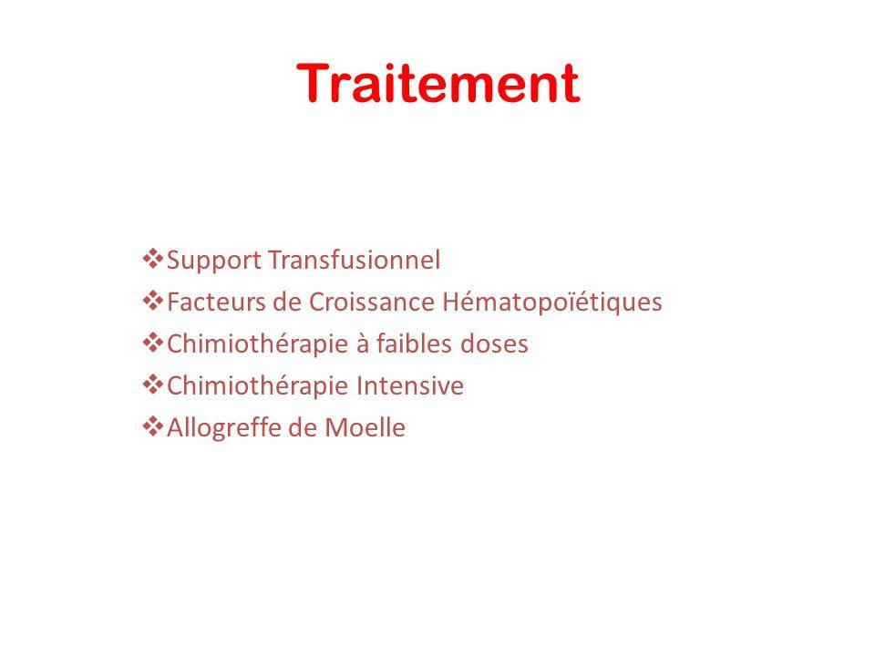 Traitement Fonction de lage+++ Support Transfusionnel Facteurs de Croissance Hématopoïétiques Chimiothérapie à faibles doses Chimiothérapie Intensive