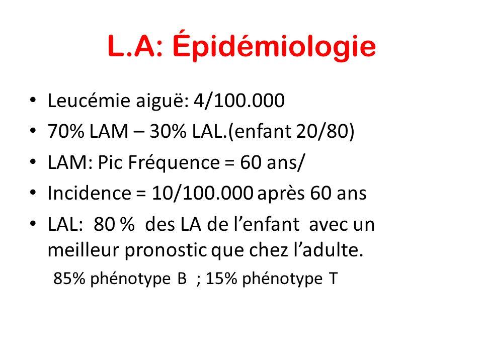 L.A: Épidémiologie Etiologies: aucunes Facteurs incriminés = Virus (Modèles animaux - EBV dans LAL3.) Radiations ionisantes( Irradiations /Tt ou Accident) Chimiothérapie (L SECONDAIRES) Benzène Tabac Terrain Congénital: Tri 21/ Fanconi.