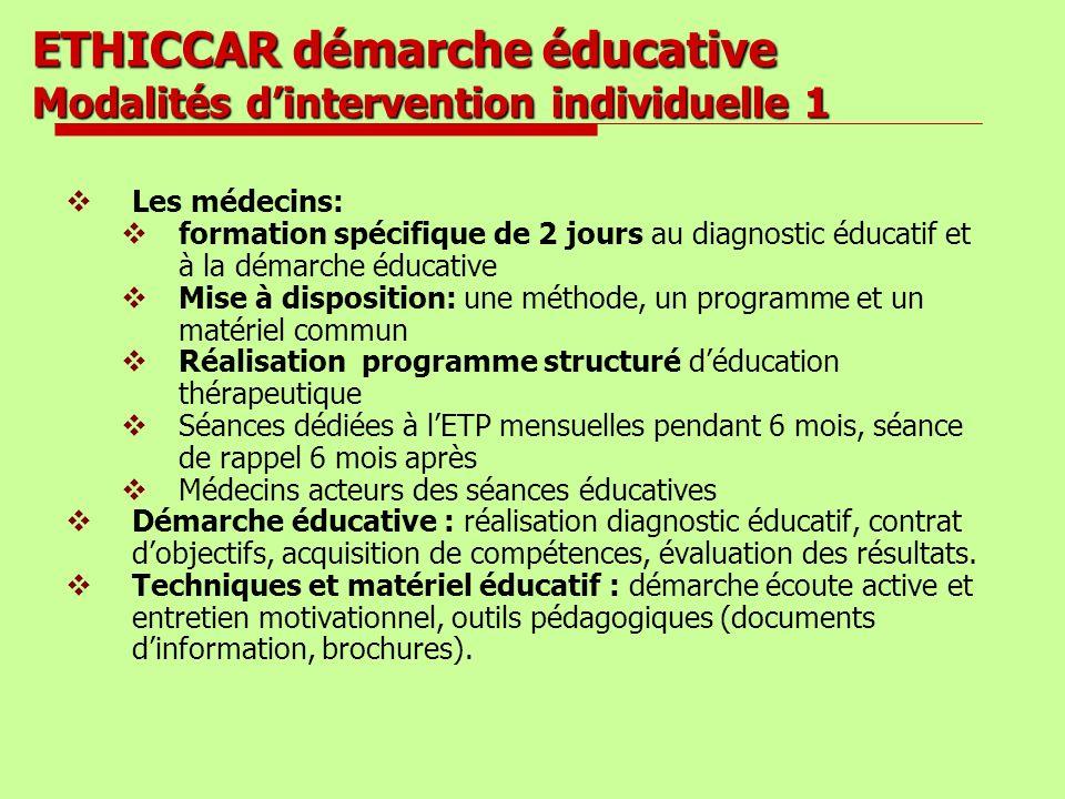 ETHICCAR démarche éducative Modalités dintervention individuelle 1 Les médecins: formation spécifique de 2 jours au diagnostic éducatif et à la démarc