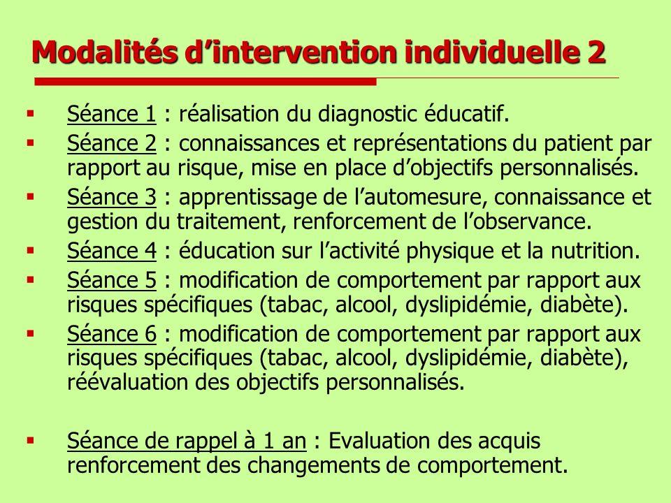 Modalités dintervention individuelle 2 Séance 1 : réalisation du diagnostic éducatif. Séance 2 : connaissances et représentations du patient par rappo