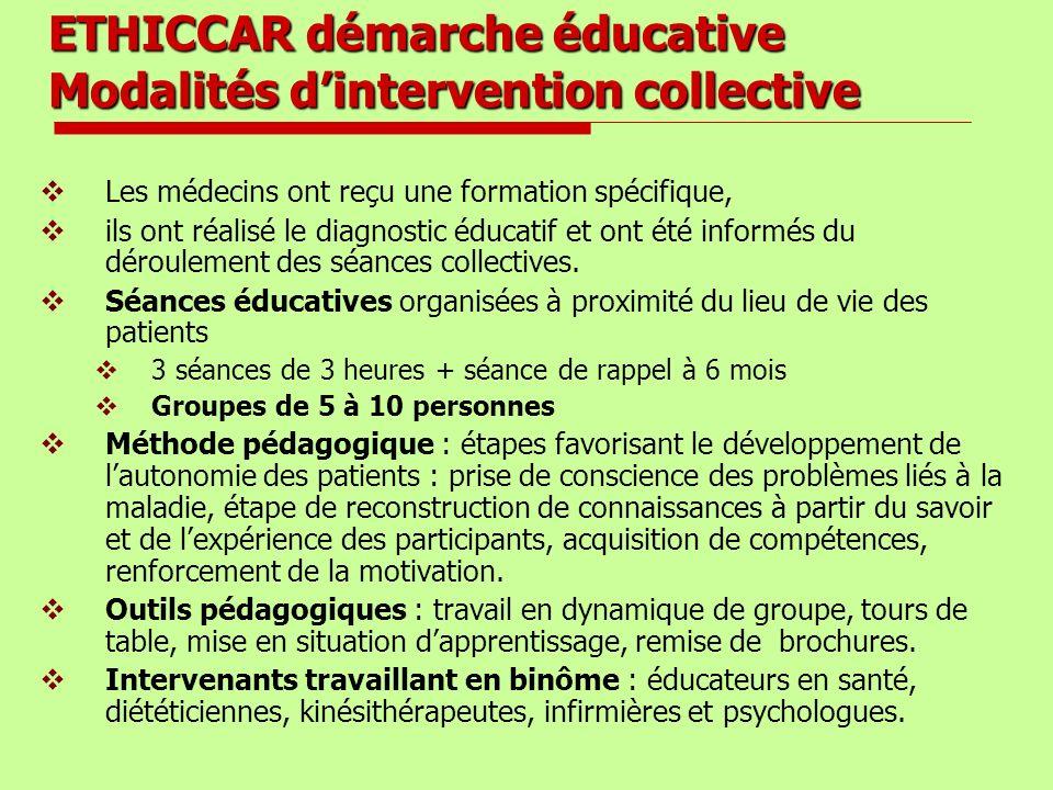 ETHICCAR démarche éducative Modalités dintervention collective Les médecins ont reçu une formation spécifique, ils ont réalisé le diagnostic éducatif