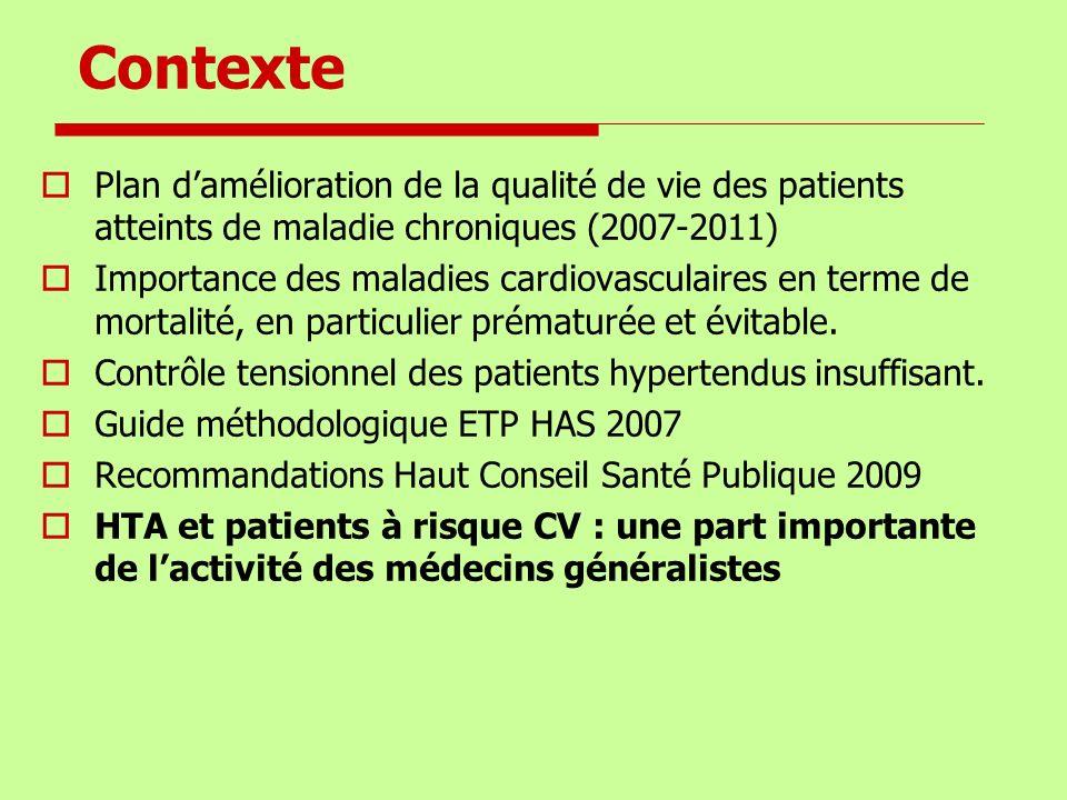 Contexte Plan damélioration de la qualité de vie des patients atteints de maladie chroniques (2007-2011) Importance des maladies cardiovasculaires en