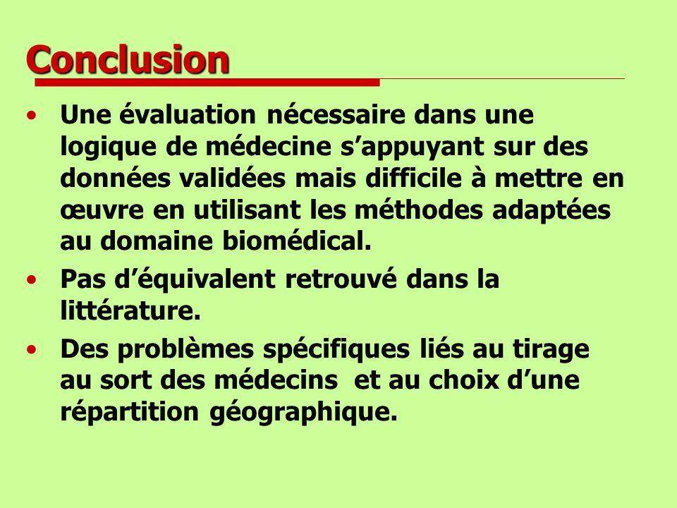 Conclusion Une évaluation nécessaire dans une logique de médecine sappuyant sur des données validées mais difficile à mettre en œuvre en utilisant les
