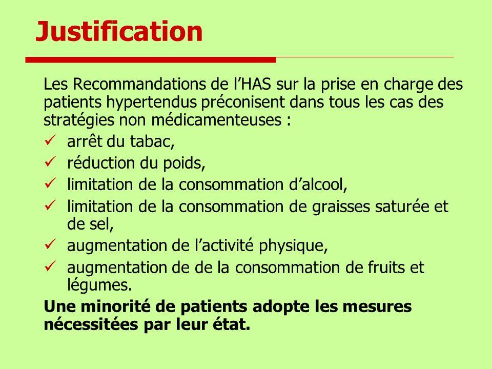 Justification Les Recommandations de lHAS sur la prise en charge des patients hypertendus préconisent dans tous les cas des stratégies non médicamente