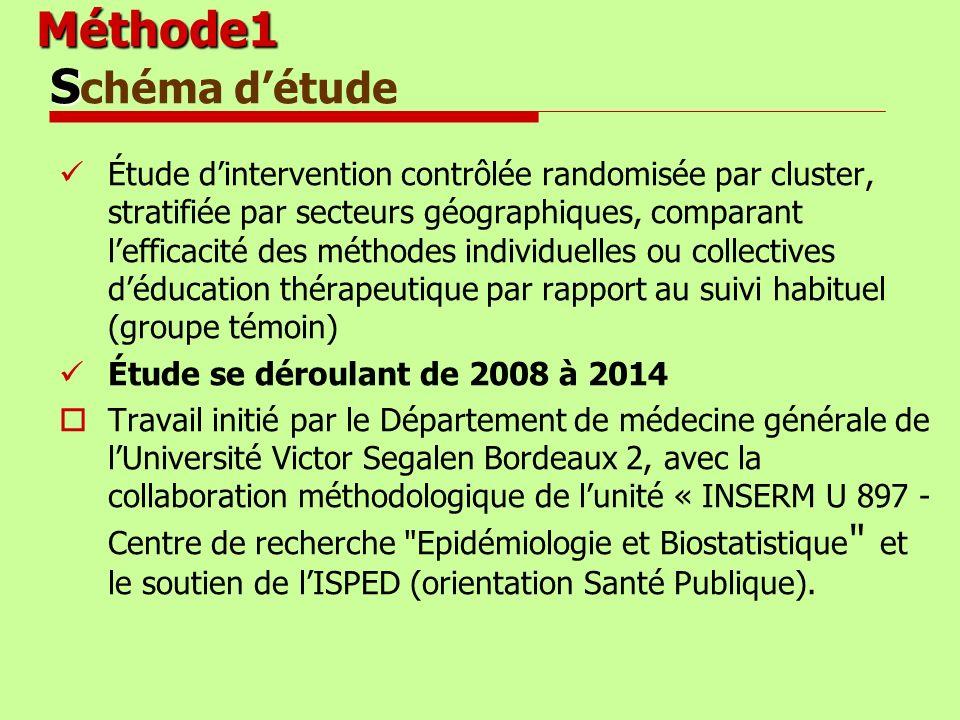 Méthode1 S Méthode1 S chéma détude Étude dintervention contrôlée randomisée par cluster, stratifiée par secteurs géographiques, comparant lefficacité