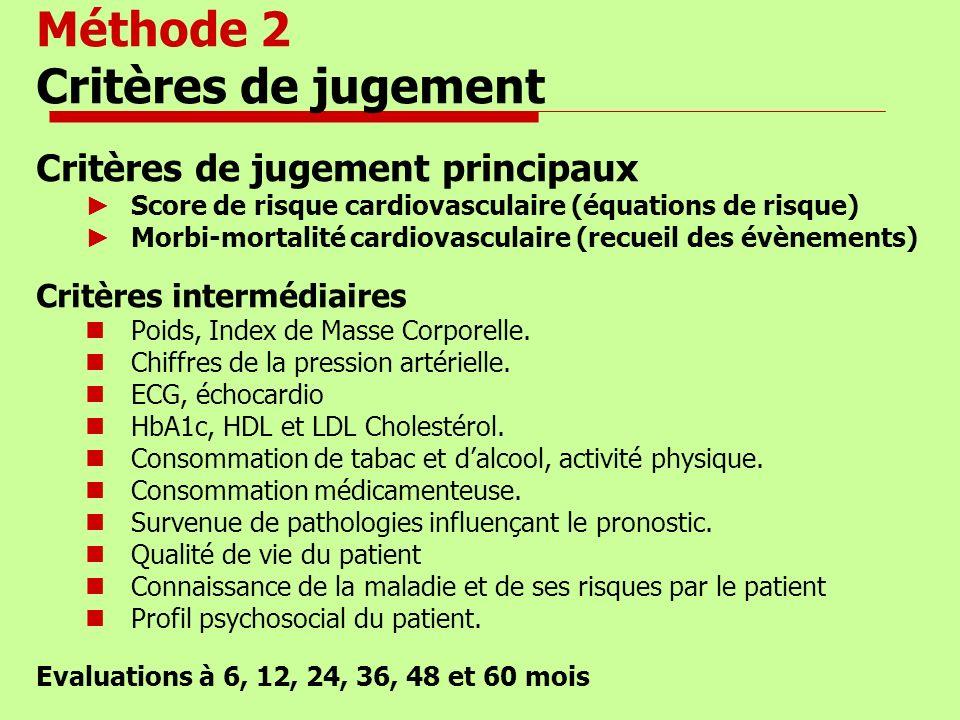 Méthode 2 Critères de jugement Critères de jugement principaux Score de risque cardiovasculaire (équations de risque) Morbi-mortalité cardiovasculaire