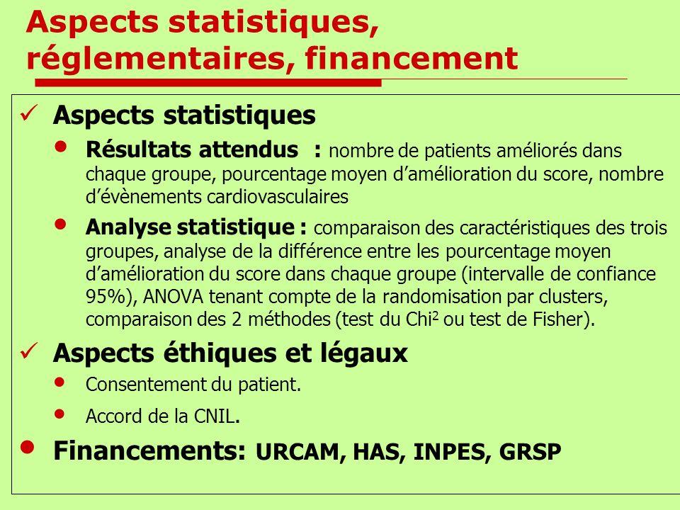 Aspects statistiques, réglementaires, financement Aspects statistiques Résultats attendus : nombre de patients améliorés dans chaque groupe, pourcenta