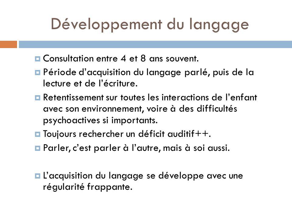Développement du langage Consultation entre 4 et 8 ans souvent. Période dacquisition du langage parlé, puis de la lecture et de lécriture. Retentissem