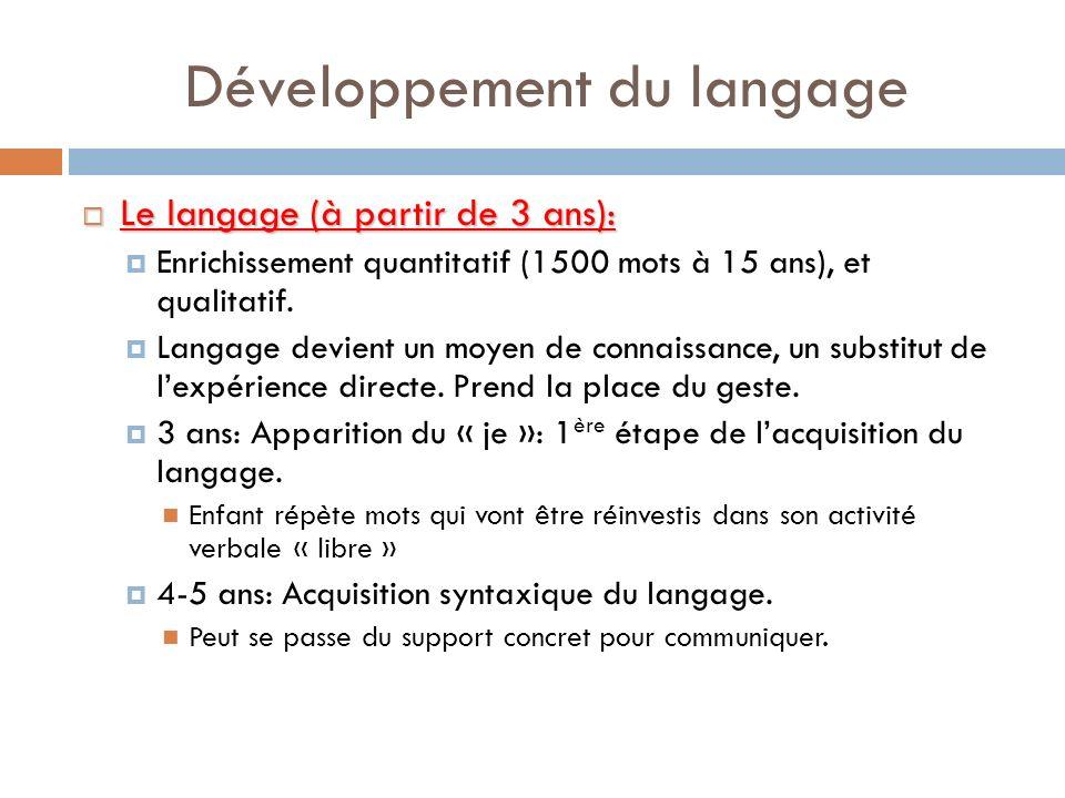 Développement du langage Le langage (à partir de 3 ans): Le langage (à partir de 3 ans): Enrichissement quantitatif (1500 mots à 15 ans), et qualitati