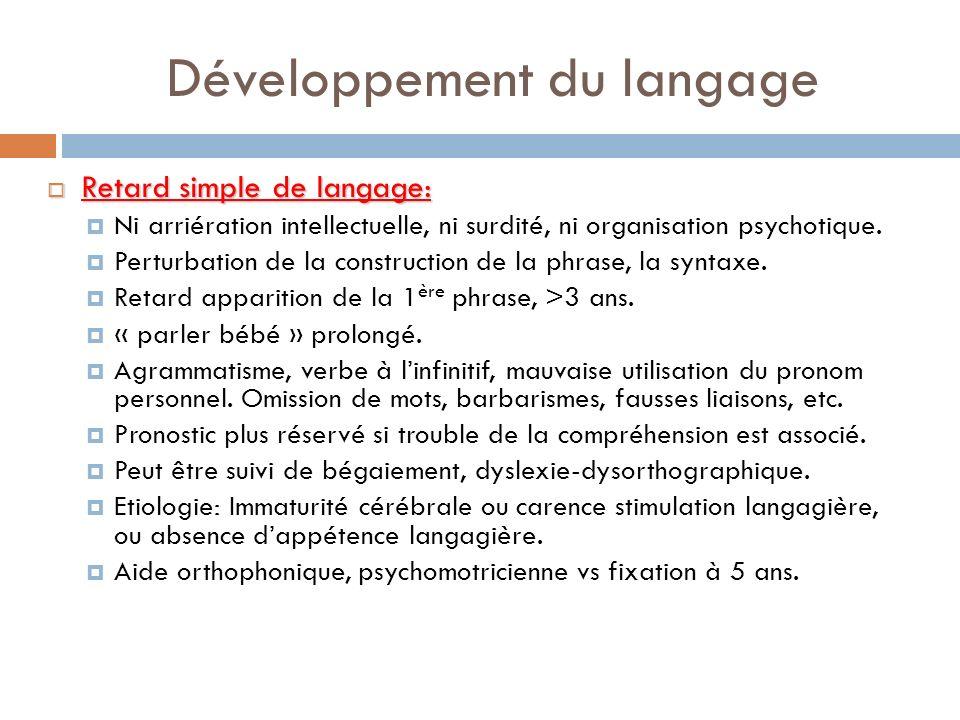 Développement du langage Retard simple de langage: Retard simple de langage: Ni arriération intellectuelle, ni surdité, ni organisation psychotique. P