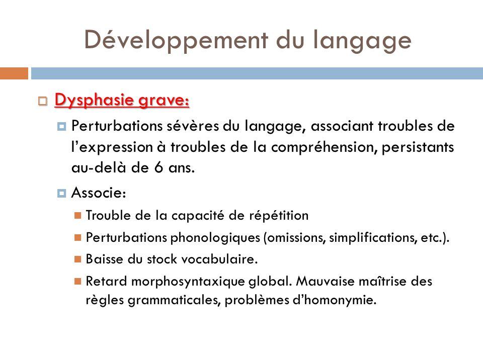 Développement du langage Dysphasie grave: Dysphasie grave: Perturbations sévères du langage, associant troubles de lexpression à troubles de la compré