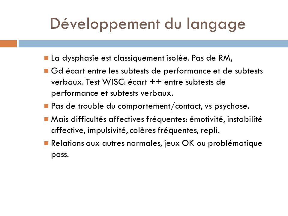 Développement du langage La dysphasie est classiquement isolée. Pas de RM, Gd écart entre les subtests de performance et de subtests verbaux. Test WIS