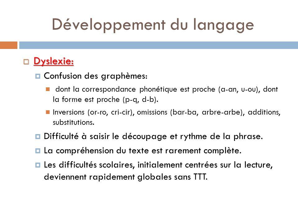 Développement du langage Dyslexie: Dyslexie: Confusion des graphèmes: dont la correspondance phonétique est proche (a-an, u-ou), dont la forme est pro