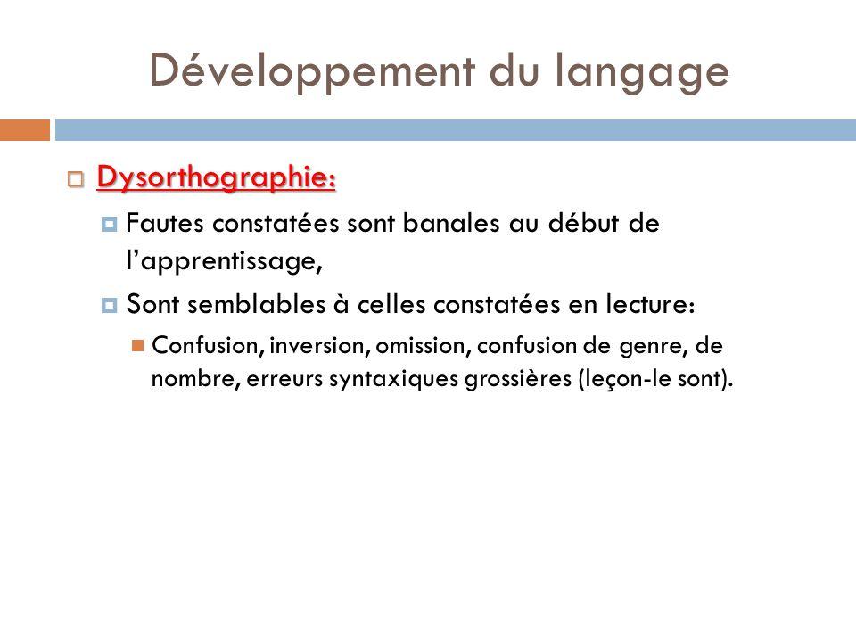 Développement du langage Dysorthographie: Dysorthographie: Fautes constatées sont banales au début de lapprentissage, Sont semblables à celles constat