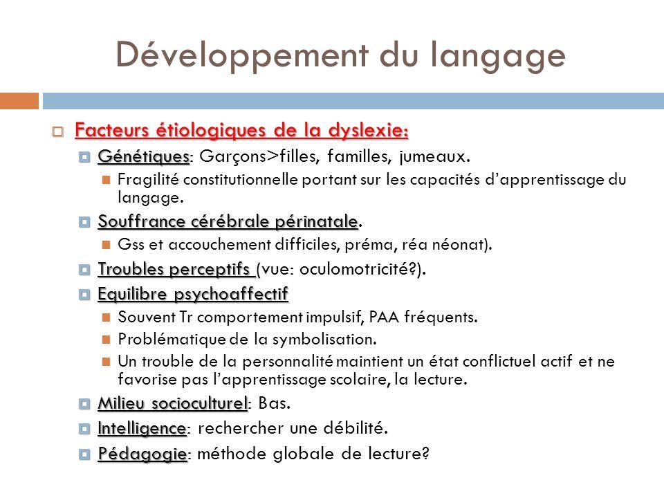 Développement du langage Facteurs étiologiques de la dyslexie: Facteurs étiologiques de la dyslexie: Génétiques Génétiques: Garçons>filles, familles,