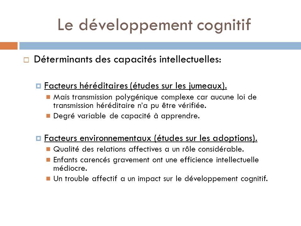Le développement cognitif Déterminants des capacités intellectuelles: Facteurs héréditaires (études sur les jumeaux). Mais transmission polygénique co