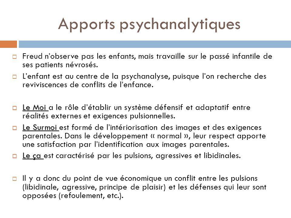 Apports psychanalytiques Freud nobserve pas les enfants, mais travaille sur le passé infantile de ses patients névrosés. Lenfant est au centre de la p
