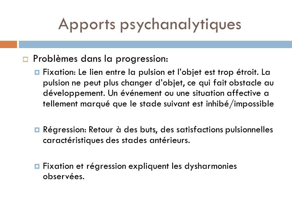 Apports psychanalytiques Problèmes dans la progression: Fixation: Le lien entre la pulsion et lobjet est trop étroit. La pulsion ne peut plus changer