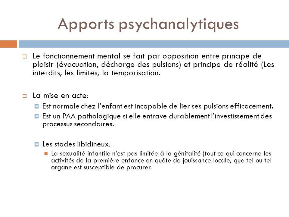 Apports psychanalytiques Le fonctionnement mental se fait par opposition entre principe de plaisir (évacuation, décharge des pulsions) et principe de
