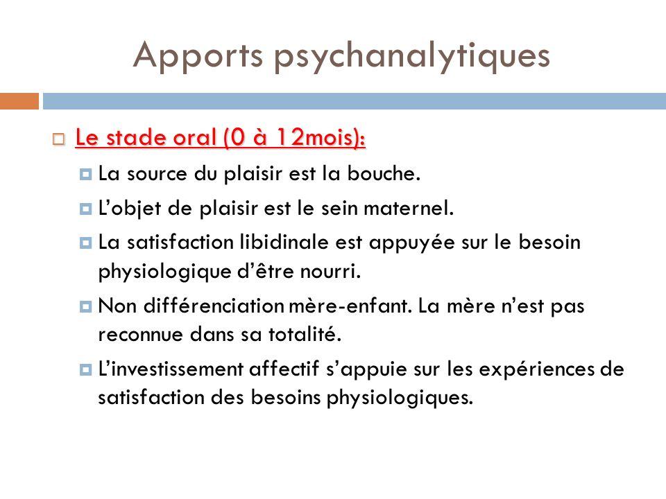 Apports psychanalytiques Le stade oral (0 à 12mois): Le stade oral (0 à 12mois): La source du plaisir est la bouche. Lobjet de plaisir est le sein mat