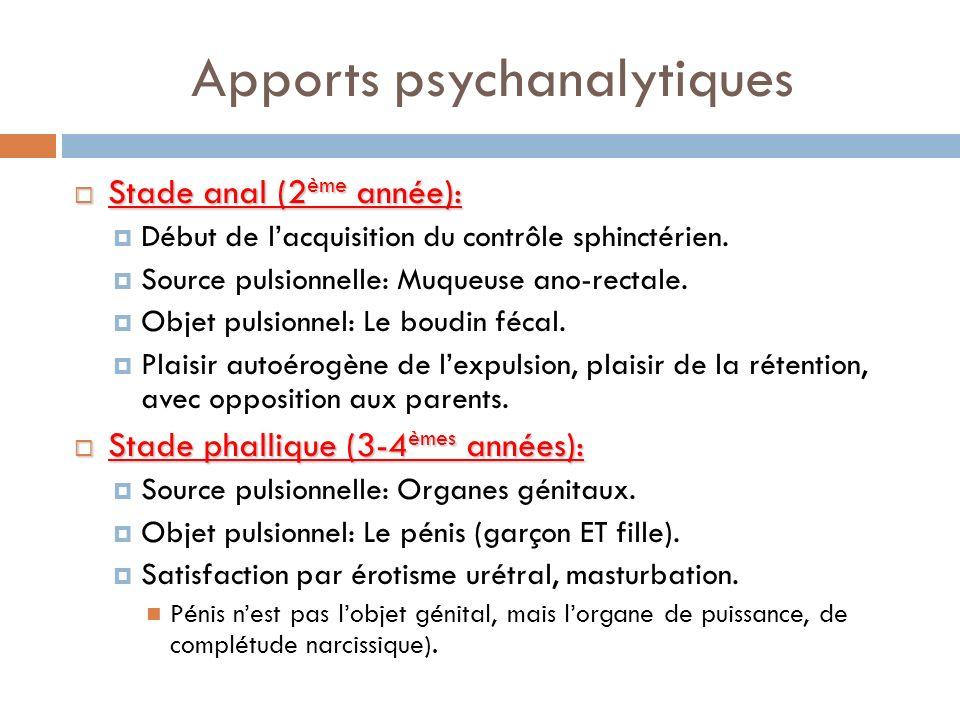 Apports psychanalytiques Stade anal (2 ème année): Stade anal (2 ème année): Début de lacquisition du contrôle sphinctérien. Source pulsionnelle: Muqu