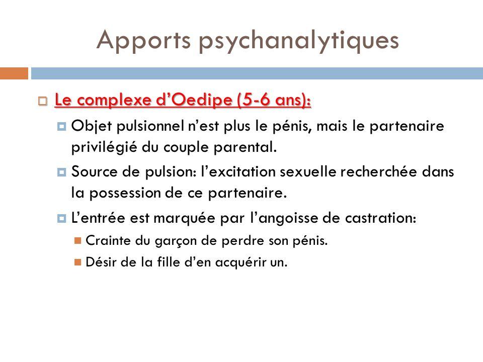 Apports psychanalytiques Le complexe dOedipe (5-6 ans): Le complexe dOedipe (5-6 ans): Objet pulsionnel nest plus le pénis, mais le partenaire privilé